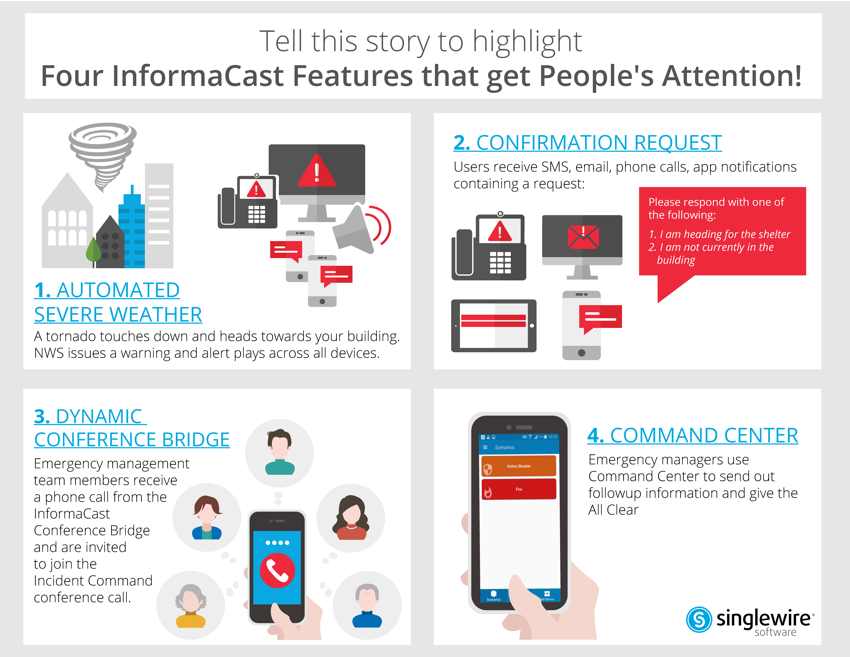 Four Ways InformaCast Gets Attention