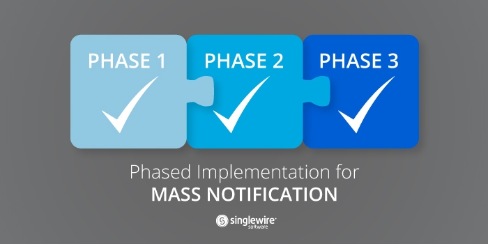 emergency-mass-notification-system-software-implementation-phases